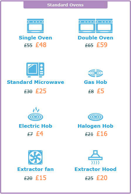 Oven Steam Cleaning Cost